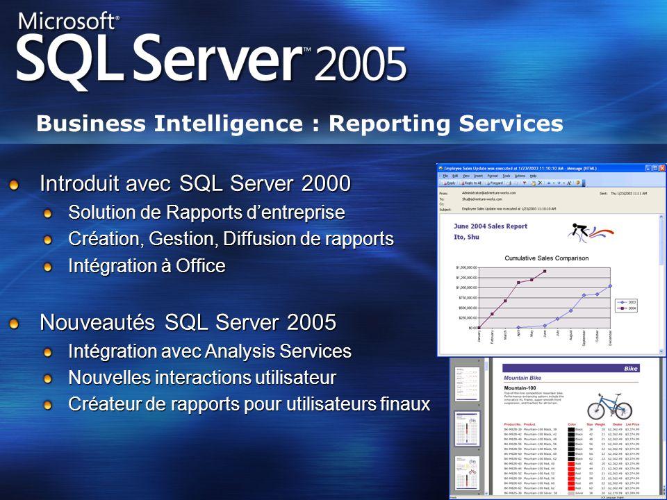 Introduit avec SQL Server 2000 Solution de Rapports dentreprise Création, Gestion, Diffusion de rapports Intégration à Office Nouveautés SQL Server 20