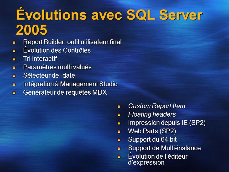 Évolutions avec SQL Server 2005 Report Builder, outil utilisateur final Évolution des Contrôles Tri interactif Paramètres multi valués Sélecteur de da