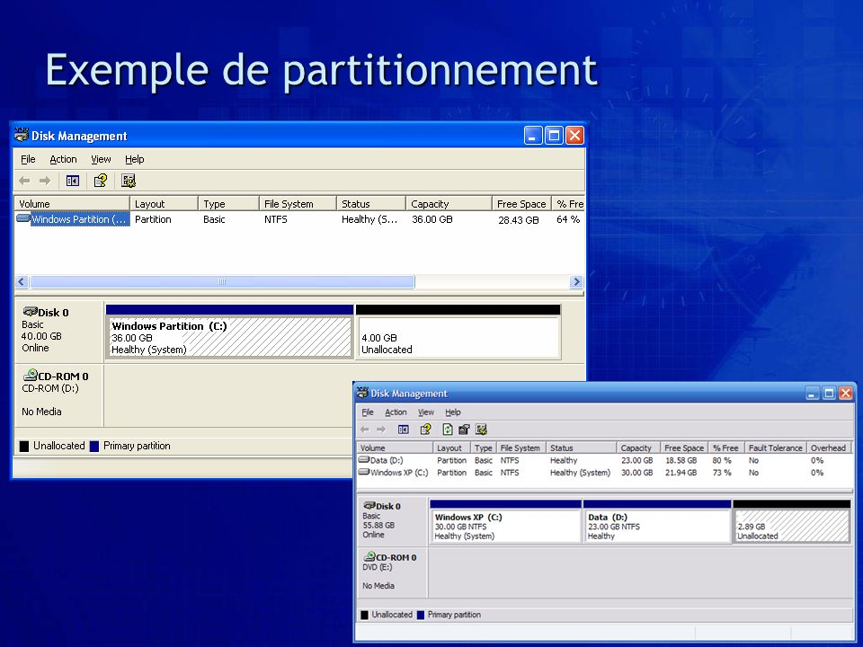 Exemple de partitionnement