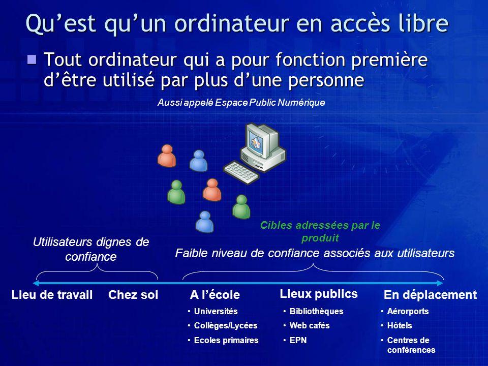 Principaux apports de Shared Computer Toolkit Protéger les ordinateurs en accès libre contre les virus, programmes et personnes malveillants Empêcher les modifications sur le disque dur non approuvées.