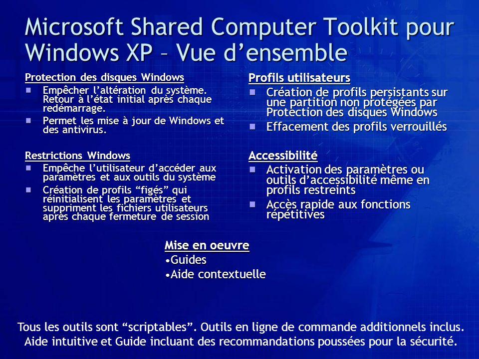Microsoft Shared Computer Toolkit pour Windows XP – Vue densemble Protection des disques Windows Empêcher laltération du système. Retour à létat initi