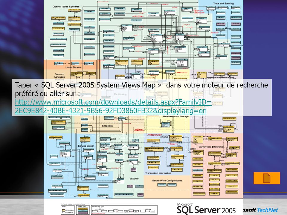 Taper « SQL Server 2005 System Views Map » dans votre moteur de recherche préféré ou aller sur : http://www.microsoft.com/downloads/details.aspx?Famil