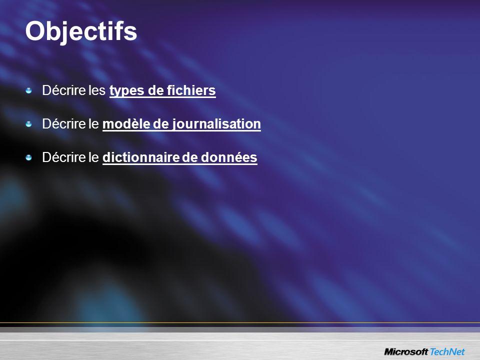 Objectifs Décrire les types de fichiers Décrire le modèle de journalisation Décrire le dictionnaire de données