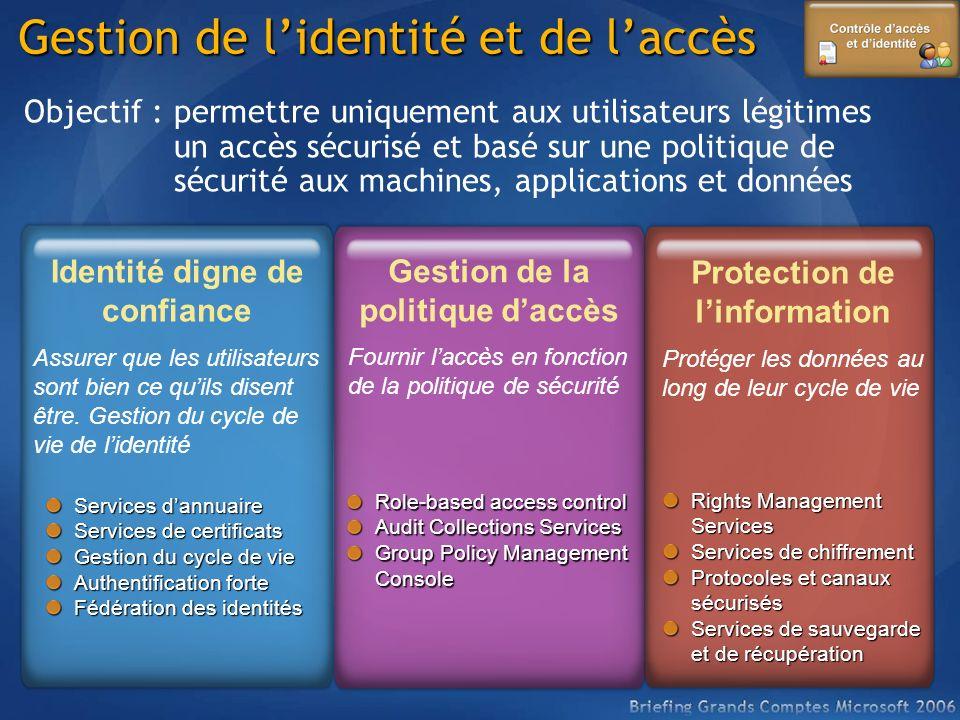Gestion de lidentité et de laccès Objectif :permettre uniquement aux utilisateurs légitimes un accès sécurisé et basé sur une politique de sécurité au