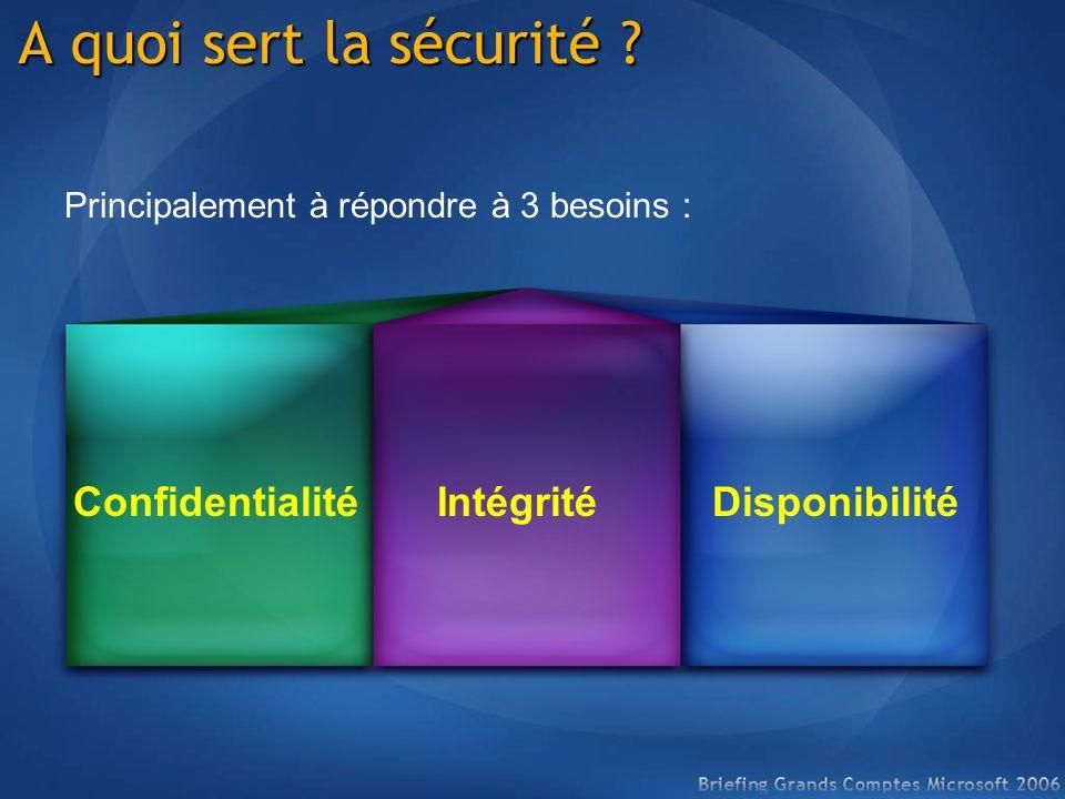 A quoi sert la sécurité ? Principalement à répondre à 3 besoins : ConfidentialitéIntégritéDisponibilité