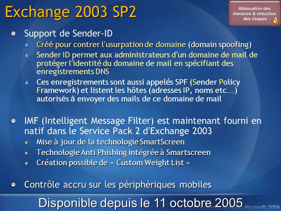 Exchange 2003 SP2 Support de Sender-ID Cr éé pour contrer l usurpation de domaine (domain spoofing) Sender ID permet aux administrateurs d un domaine