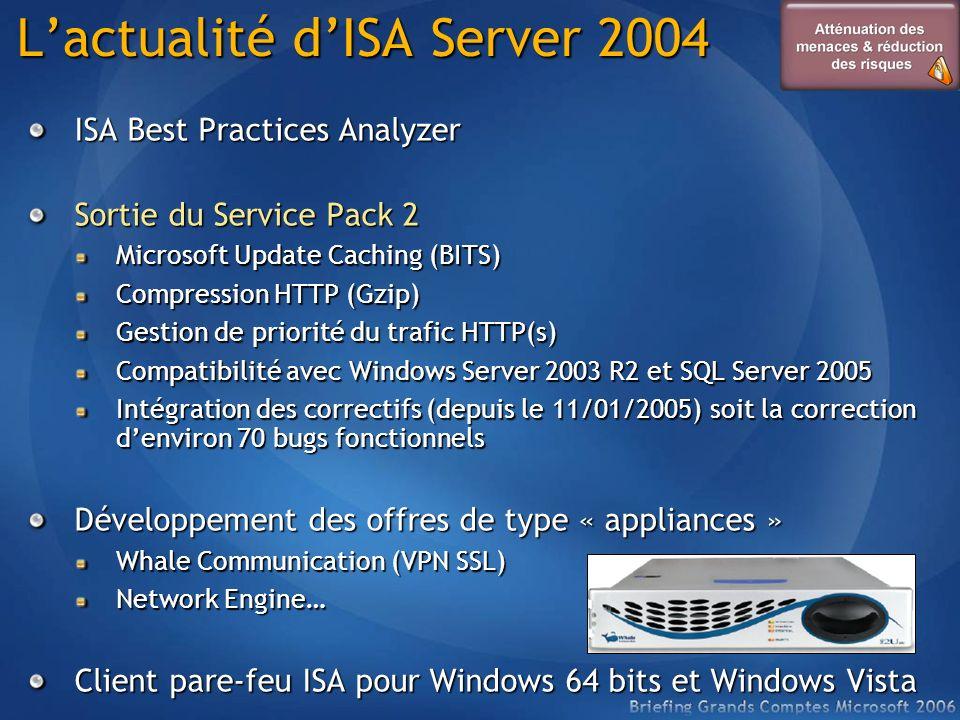 Lactualité dISA Server 2004 ISA Best Practices Analyzer Sortie du Service Pack 2 Microsoft Update Caching (BITS) Compression HTTP (Gzip) Gestion de pr