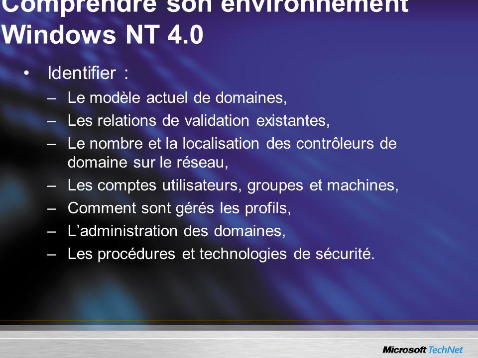 Comprendre son environnement Windows NT 4.0 Identifier : –Le modèle actuel de domaines, –Les relations de validation existantes, –Le nombre et la loca