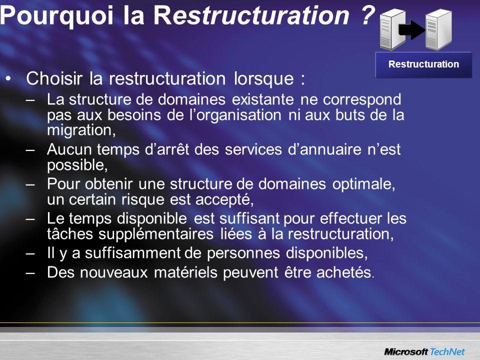 Pourquoi la Restructuration ? Choisir la restructuration lorsque : –La structure de domaines existante ne correspond pas aux besoins de lorganisation