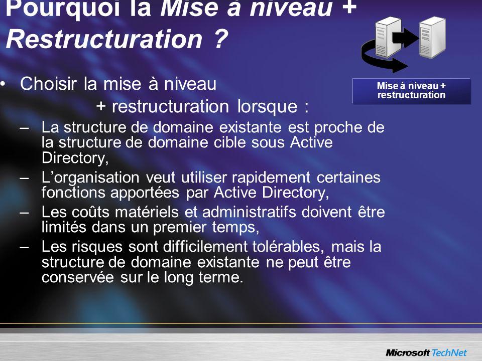 Pourquoi la Mise à niveau + Restructuration ? Choisir la mise à niveau + restructuration lorsque : –La structure de domaine existante est proche de la