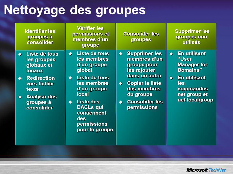 Nettoyage des groupes Identifier les groupes à consolider Liste de tous les groupes globaux et locaux Liste de tous les groupes globaux et locaux Redi