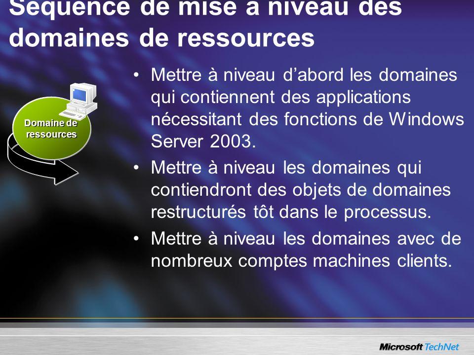 Séquence de mise à niveau des domaines de ressources Mettre à niveau dabord les domaines qui contiennent des applications nécessitant des fonctions de
