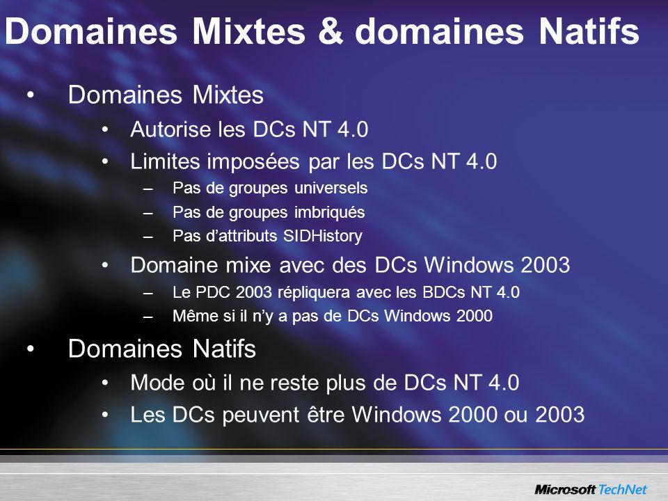 Domaines Mixtes & domaines Natifs Domaines Mixtes Autorise les DCs NT 4.0 Limites imposées par les DCs NT 4.0 –Pas de groupes universels –Pas de group