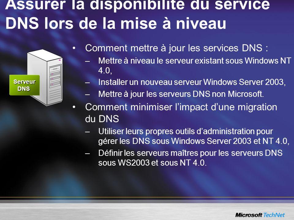 Assurer la disponibilité du service DNS lors de la mise à niveau Comment mettre à jour les services DNS : –Mettre à niveau le serveur existant sous Wi