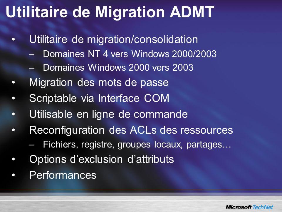 Utilitaire de Migration ADMT Utilitaire de migration/consolidation –Domaines NT 4 vers Windows 2000/2003 –Domaines Windows 2000 vers 2003 Migration de