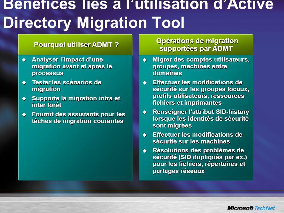 Bénéfices liés à lutilisation dActive Directory Migration Tool Pourquoi utiliser ADMT ? Pourquoi utiliser ADMT ? Analyser limpact dune migration avant