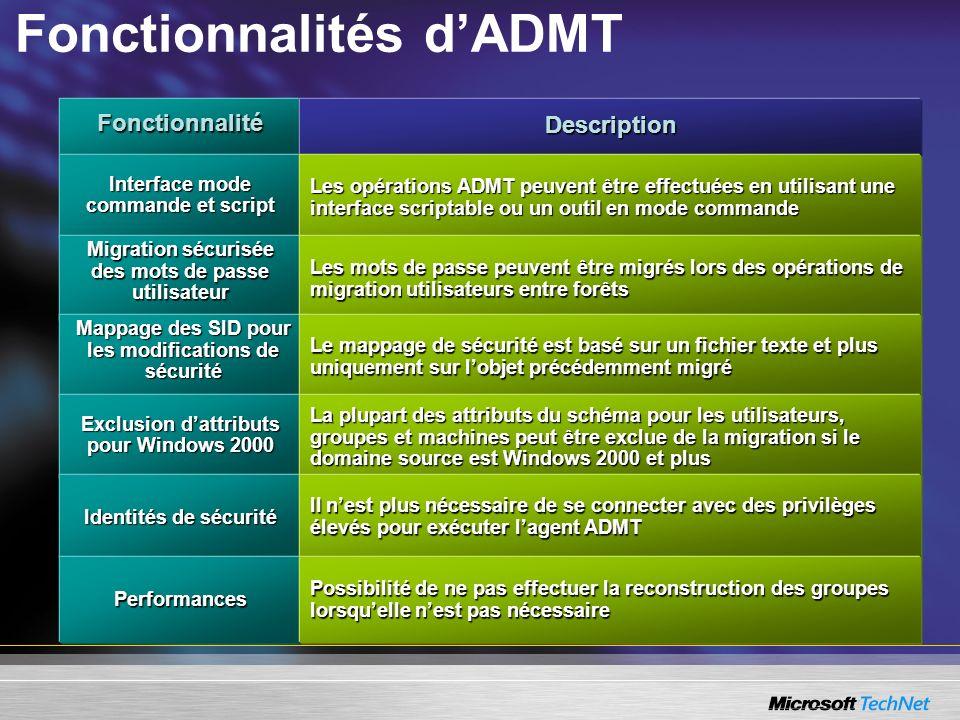 Fonctionnalités dADMT FonctionnalitéDescription Interface mode commande et script Les opérations ADMT peuvent être effectuées en utilisant une interfa