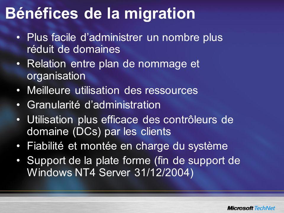 Bénéfices de la migration Plus facile dadministrer un nombre plus réduit de domaines Relation entre plan de nommage et organisation Meilleure utilisat