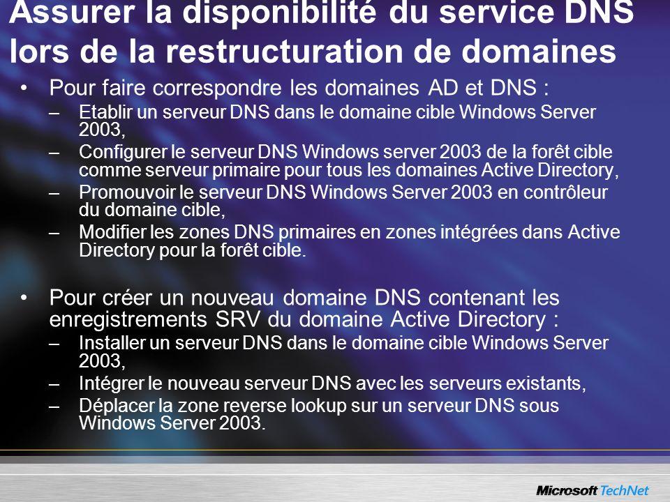 Assurer la disponibilité du service DNS lors de la restructuration de domaines Pour faire correspondre les domaines AD et DNS : –Etablir un serveur DN