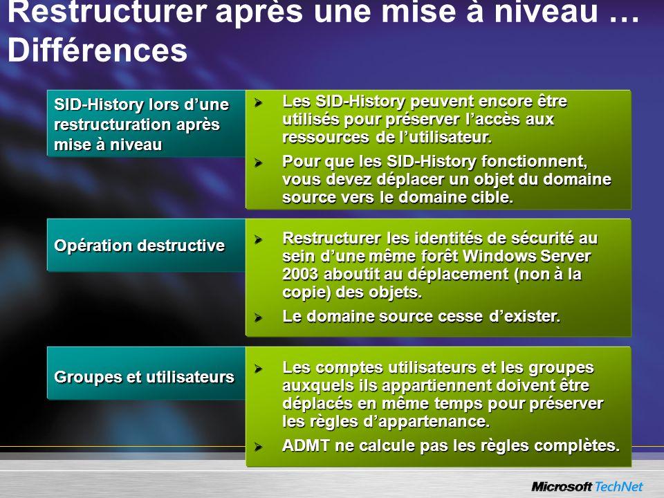 Restructurer après une mise à niveau … Différences SID-History lors dune restructuration après mise à niveau Les SID-History peuvent encore être utili