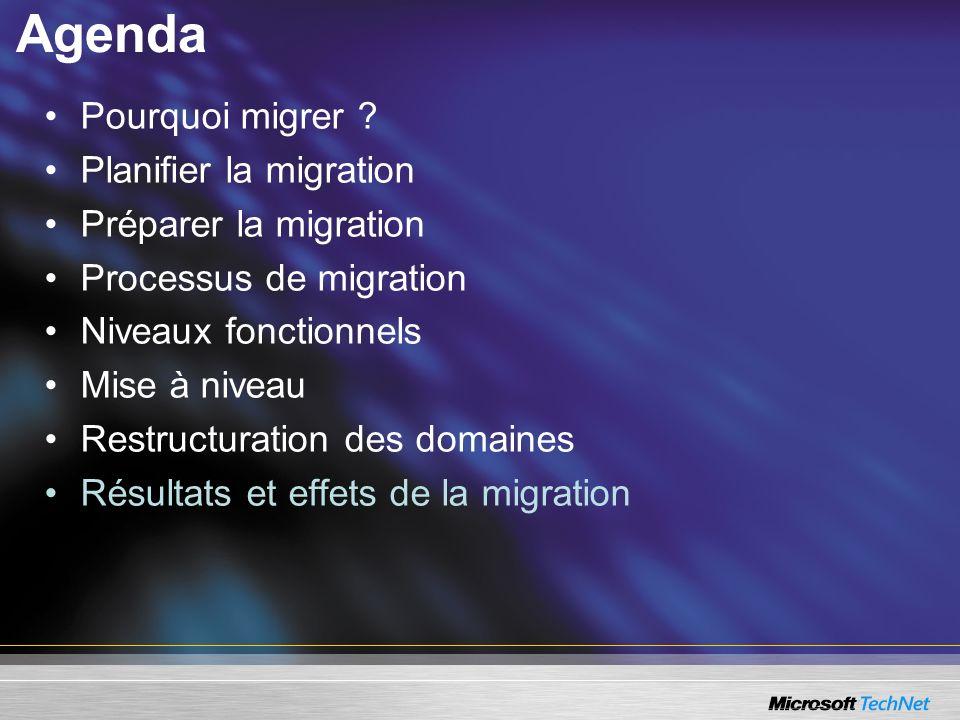 Agenda Pourquoi migrer ? Planifier la migration Préparer la migration Processus de migration Niveaux fonctionnels Mise à niveau Restructuration des do