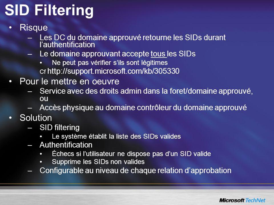 SID Filtering Risque –Les DC du domaine approuvé retourne les SIDs durant lauthentification –Le domaine approuvant accepte tous les SIDs Ne peut pas v