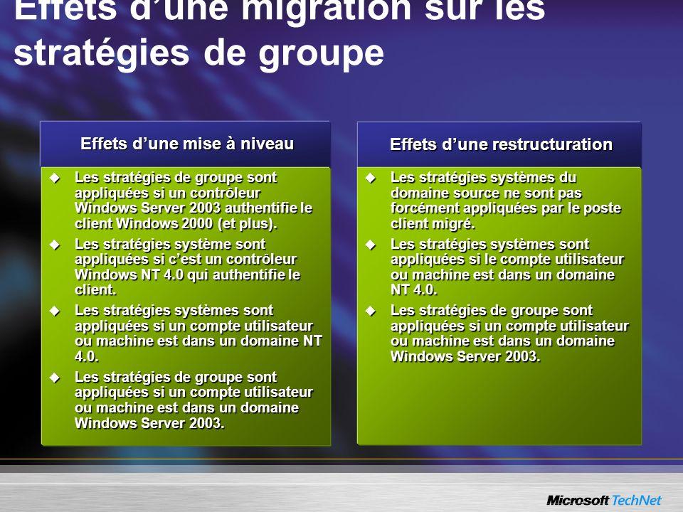 Effets dune migration sur les stratégies de groupe Effets dune mise à niveau Effets dune mise à niveau Les stratégies de groupe sont appliquées si un