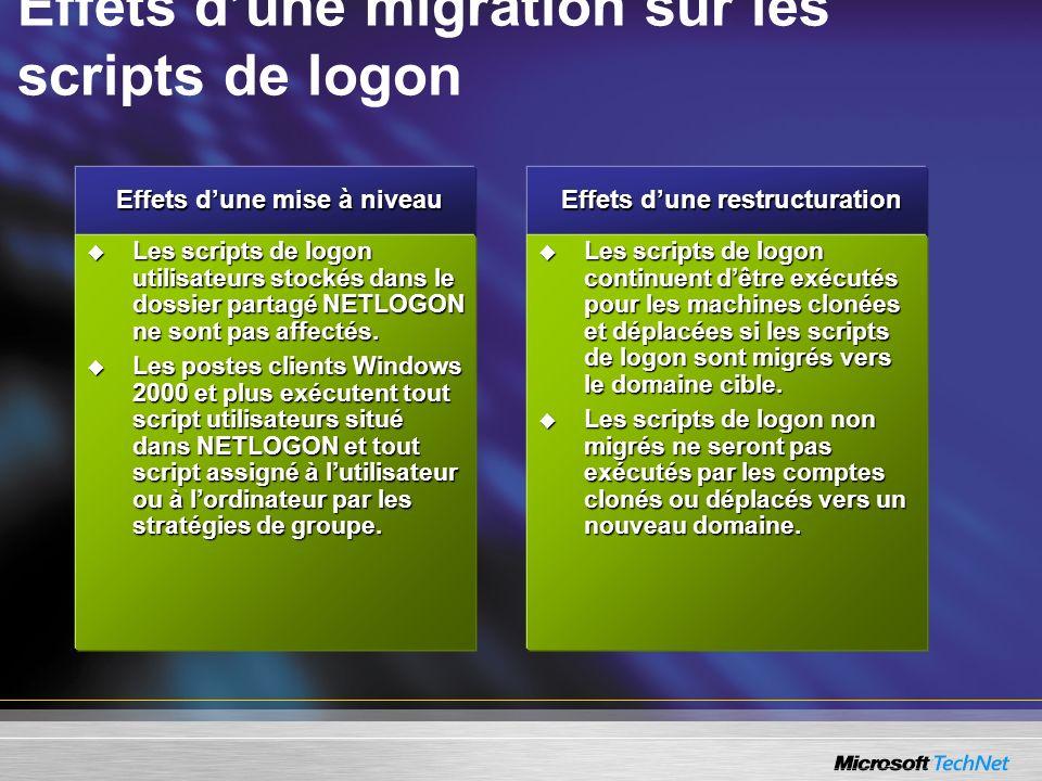 Effets dune migration sur les scripts de logon Effets dune mise à niveau Effets dune mise à niveau Les scripts de logon utilisateurs stockés dans le d