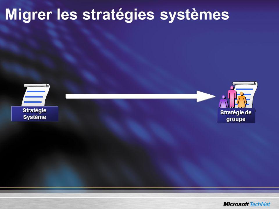 Migrer les stratégies systèmes Stratégie Système Stratégie de groupe