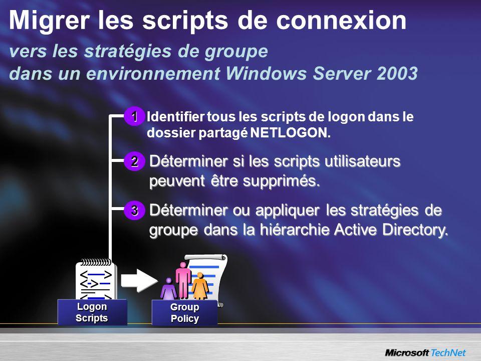 Migrer les scripts de connexion Identifier tous les scripts de logon dans le dossier partagé NETLOGON. Déterminer si les scripts utilisateurs peuvent