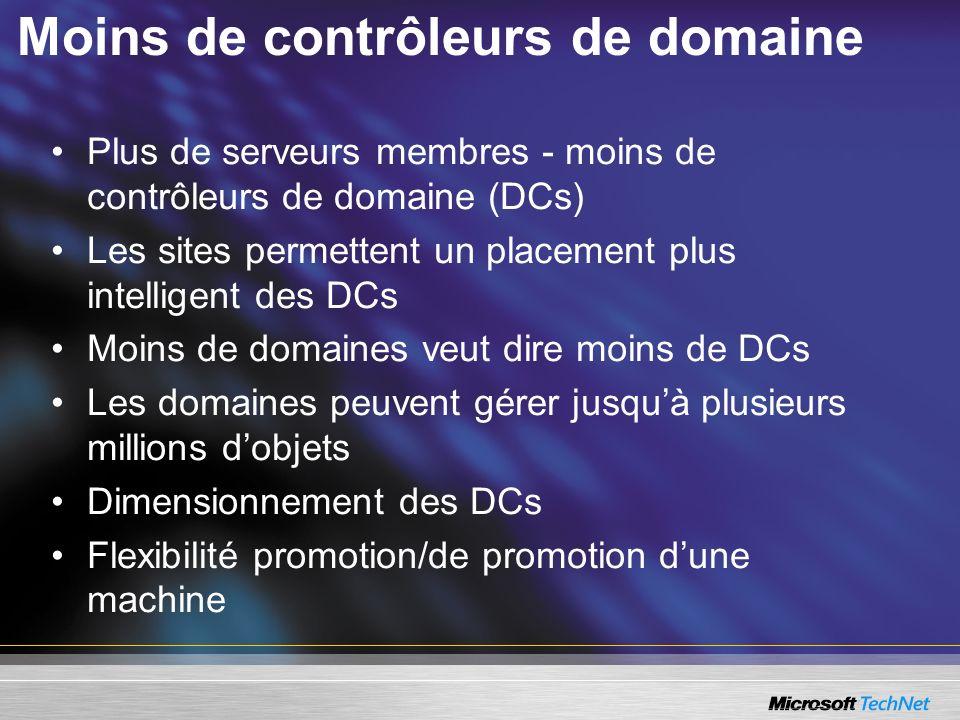 Moins de contrôleurs de domaine Plus de serveurs membres - moins de contrôleurs de domaine (DCs) Les sites permettent un placement plus intelligent de