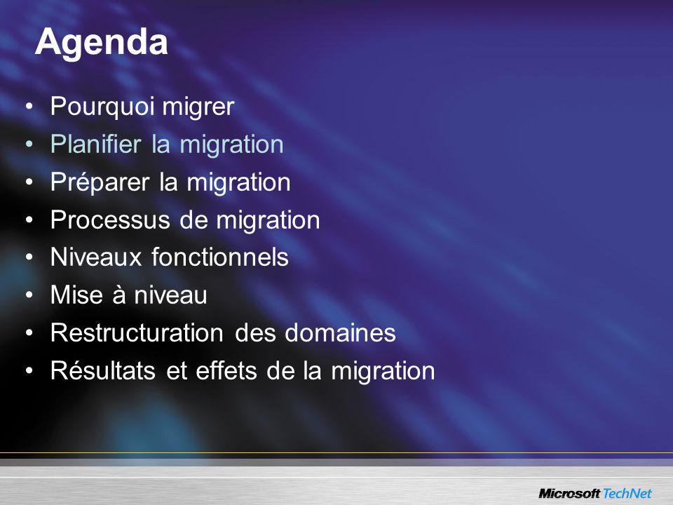 Agenda Pourquoi migrer Planifier la migration Préparer la migration Processus de migration Niveaux fonctionnels Mise à niveau Restructuration des doma