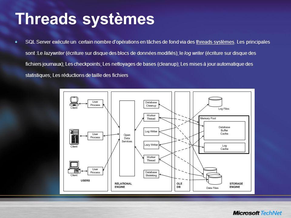 Threads systèmes SQL Server exécute un certain nombre dopérations en tâches de fond via des threads systèmes.