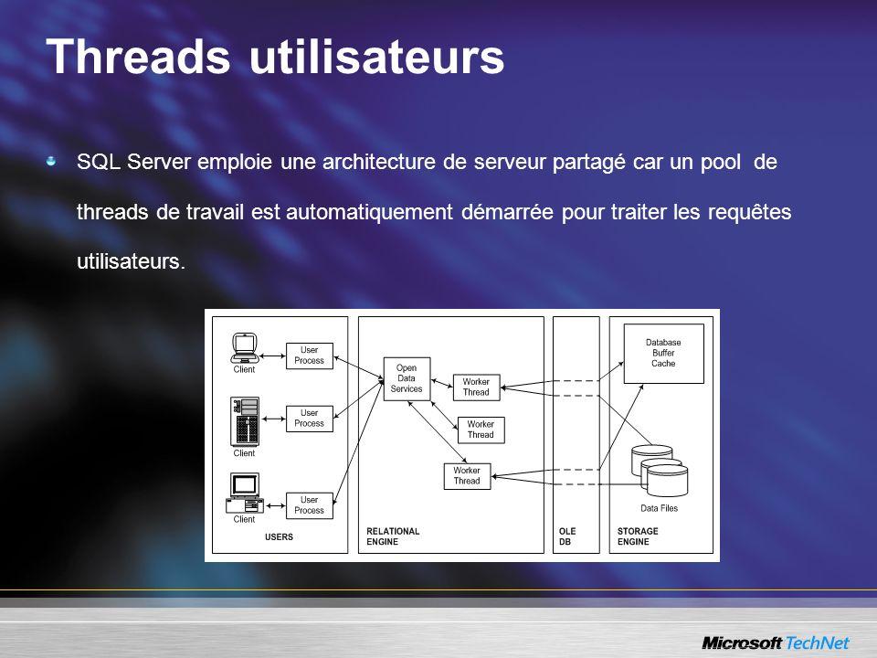 Threads utilisateurs SQL Server emploie une architecture de serveur partagé car un pool de threads de travail est automatiquement démarrée pour traiter les requêtes utilisateurs.