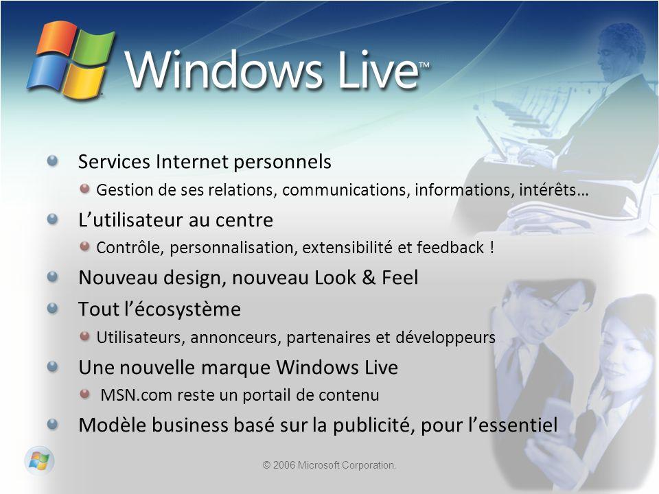 © 2006 Microsoft Corporation. Services Internet personnels Gestion de ses relations, communications, informations, intérêts… Lutilisateur au centre Co
