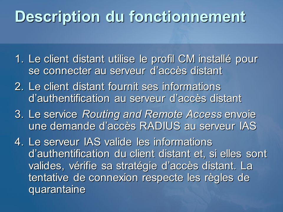 Description du fonctionnement 1.Le client distant utilise le profil CM installé pour se connecter au serveur daccès distant 2.Le client distant fourni