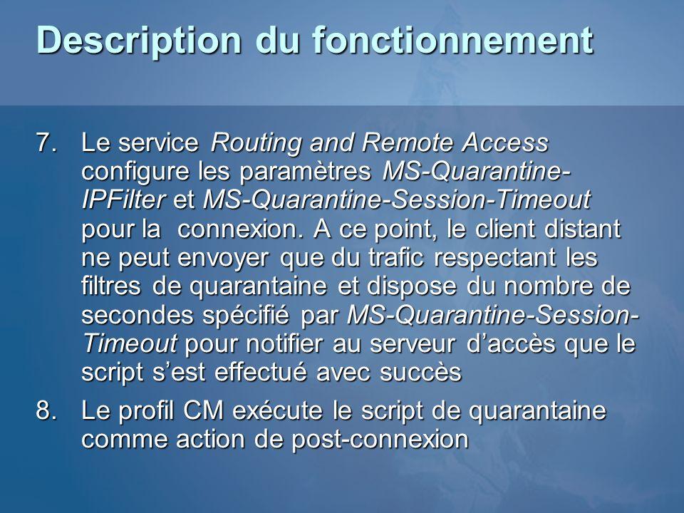 Description du fonctionnement 7.Le service Routing and Remote Access configure les paramètres MS-Quarantine- IPFilter et MS-Quarantine-Session-Timeout