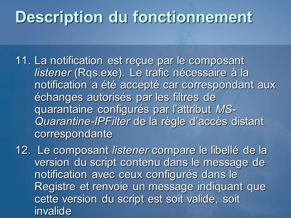 Description du fonctionnement 11.La notification est reçue par le composant listener (Rqs.exe). Le trafic nécessaire à la notification a été accepté c