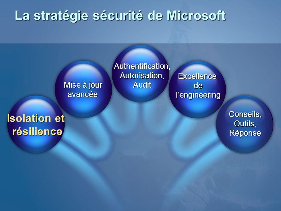 La stratégie sécurité de Microsoft Isolation et résilience Authentification,Autorisation,Audit Excellencedelengineering Mise à jour avancée Conseils,O
