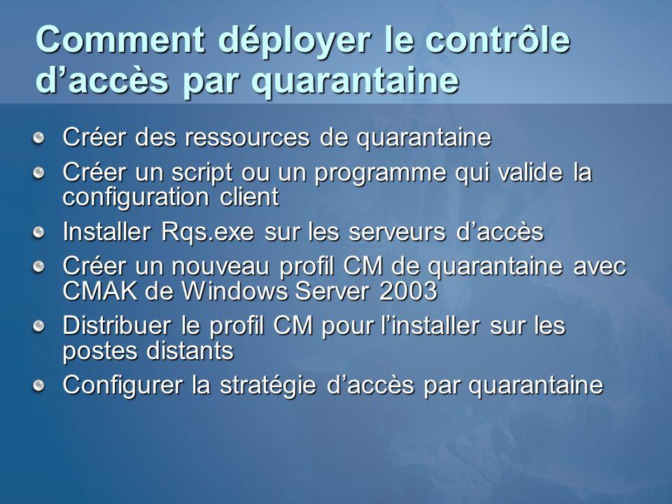 Comment déployer le contrôle daccès par quarantaine Créer des ressources de quarantaine Créer un script ou un programme qui valide la configuration cl