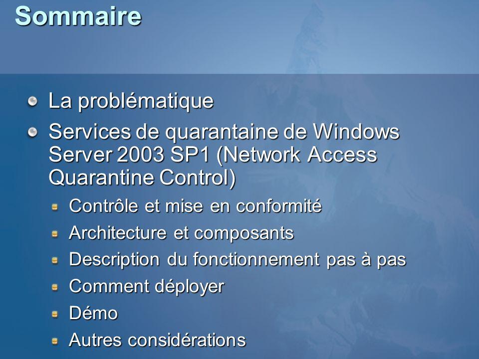 Sommaire La problématique Services de quarantaine de Windows Server 2003 SP1 (Network Access Quarantine Control) Contrôle et mise en conformité Archit