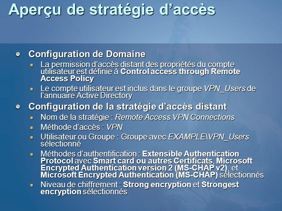 Aperçu de stratégie daccès Configuration de Domaine La permission daccès distant des propriétés du compte utilisateur est définie à Control access thr