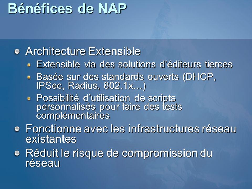 Bénéfices de NAP Architecture Extensible Extensible via des solutions déditeurs tierces Basée sur des standards ouverts (DHCP, IPSec, Radius, 802.1x…)