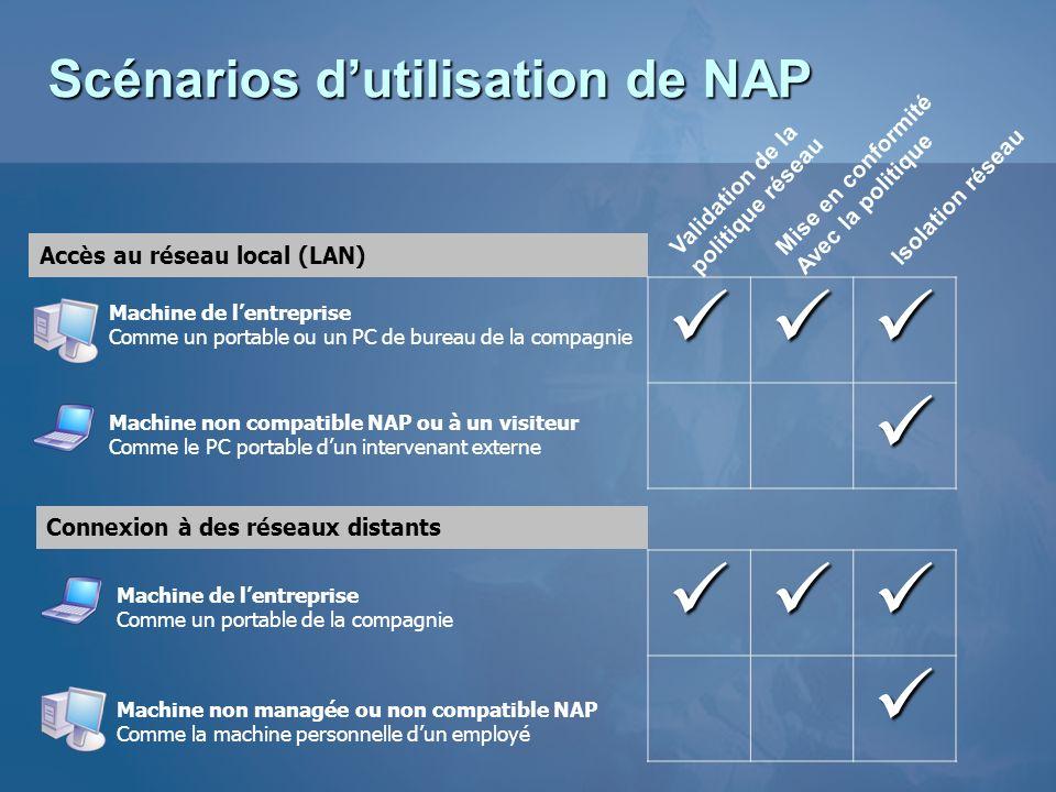 Scénarios dutilisation de NAP Machine de lentreprise Comme un portable ou un PC de bureau de la compagnie Machine de lentreprise Comme un portable de