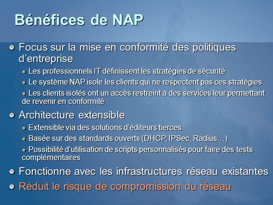 Bénéfices de NAP Focus sur la mise en conformité des politiques dentreprise Les professionnels IT définissent les stratégies de sécurité Le système NA