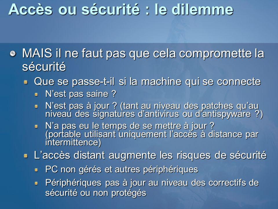 Accès ou sécurité : le dilemme MAIS il ne faut pas que cela compromette la sécurité Que se passe-t-il si la machine qui se connecte Nest pas saine ? N