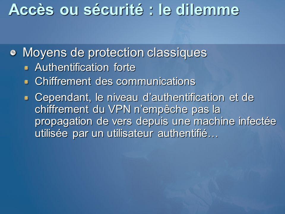 Accès ou sécurité : le dilemme Moyens de protection classiques Authentification forte Chiffrement des communications Cependant, le niveau dauthentific
