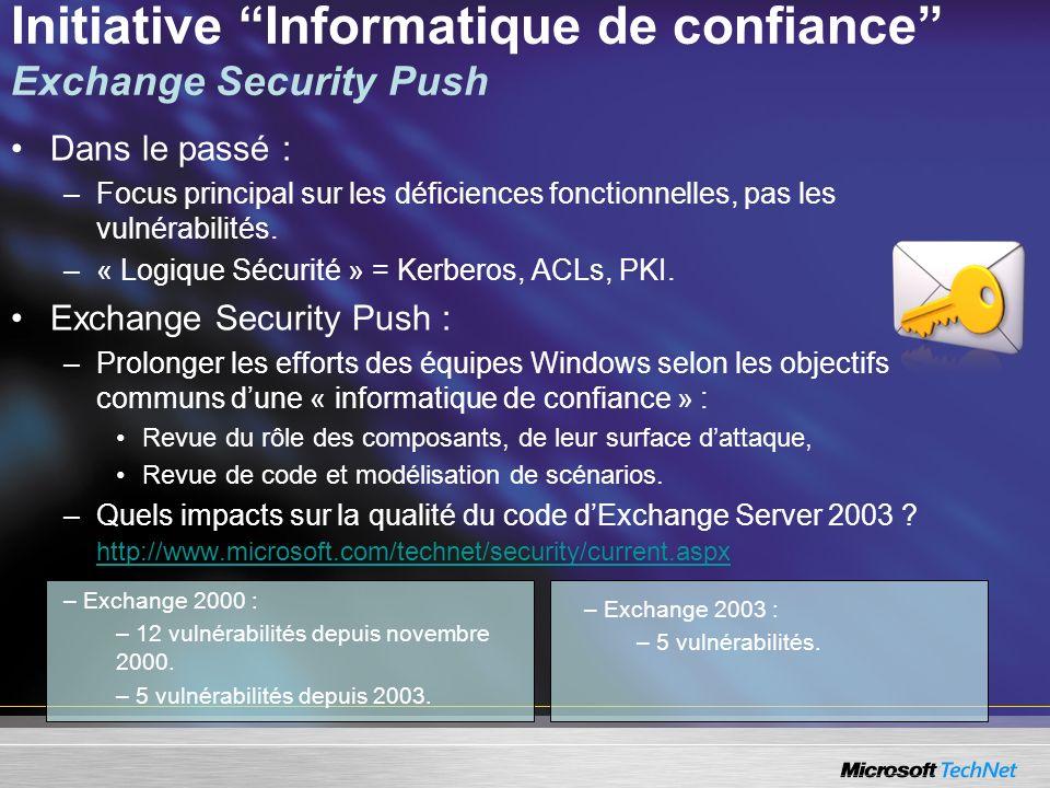 Initiative Informatique de confiance Exchange Security Push Dans le passé : –Focus principal sur les déficiences fonctionnelles, pas les vulnérabilités.