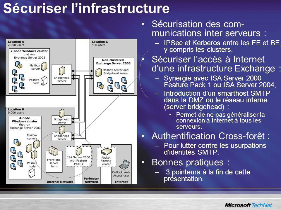 Sécuriser linfrastructure Sécurisation des com- munications inter serveurs : –IPSec et Kerberos entre les FE et BE, y compris les clusters. Sécuriser