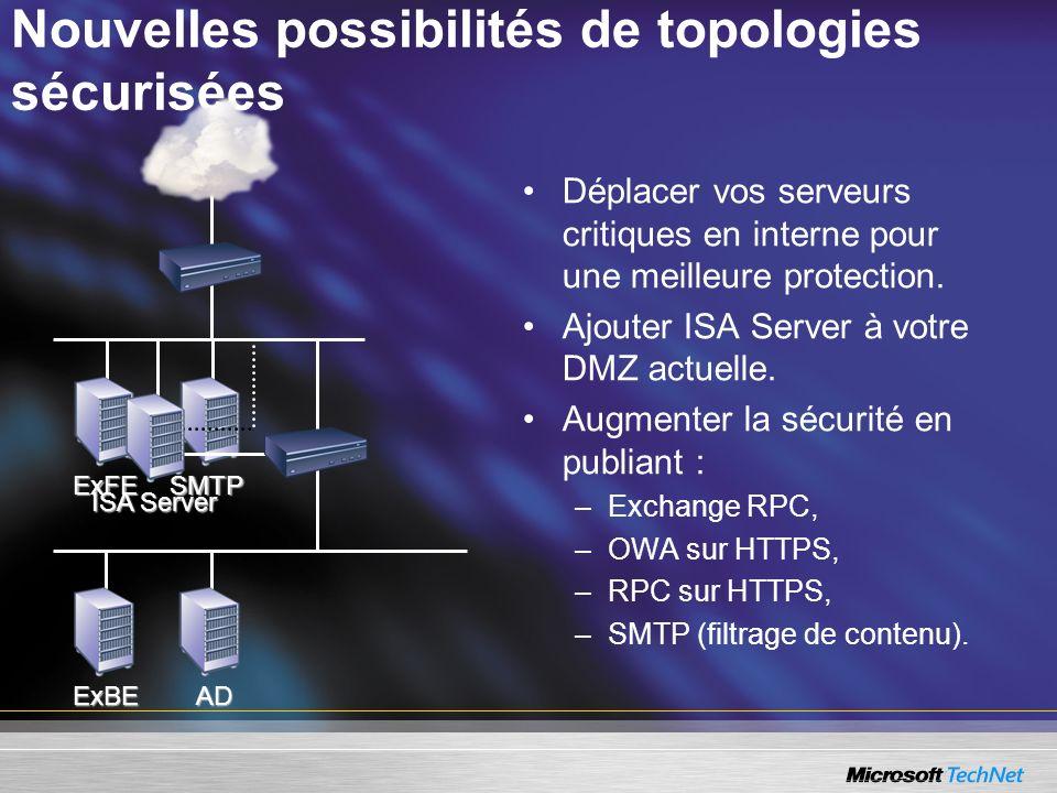 Nouvelles possibilités de topologies sécurisées Déplacer vos serveurs critiques en interne pour une meilleure protection. Ajouter ISA Server à votre D